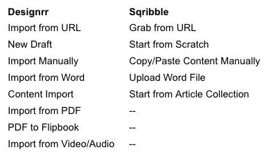 terminology-comparison
