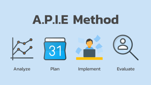 the apie method